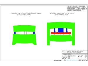 Benefits of Schwabe Hydraulic Cutting Press