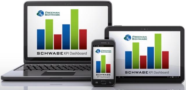 Schwabe KPI Bar Charts