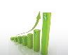 KPI Management Graph
