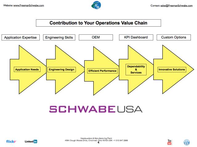 Freeman Schwabe Capabilities 2012-2013