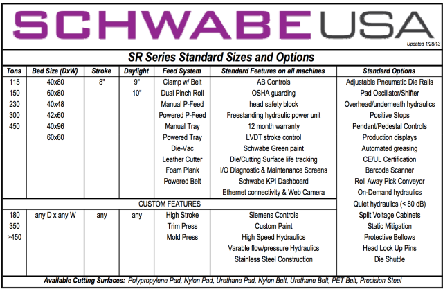 SCHWABE Options Standards