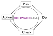 SCHWABE USA Continuous Improvement manfacturing
