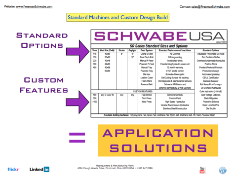 SCHWABE USA press standards