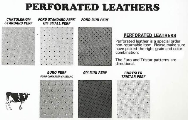different perforations