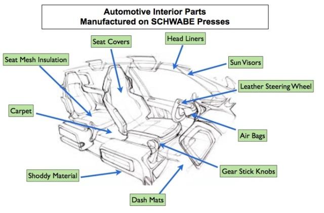 Machines manufacturing Auto Trim.001