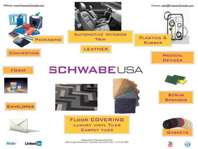 SFM 2013 slides.006