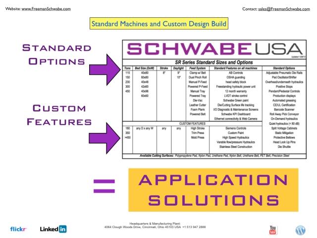 SFM 2013 slides.011