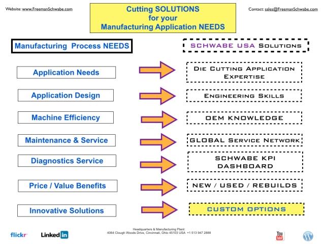 SFM 2013 slides.020