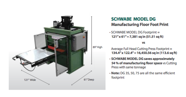 Small manufacturing  Footprint Model DG press