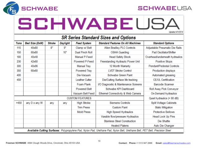 SCHWABE USA standard press options