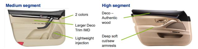 medum high sector
