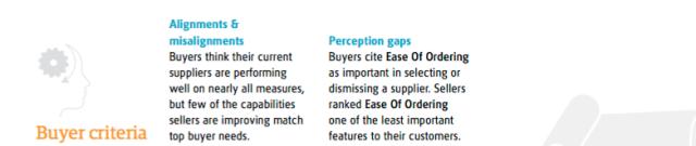 buying-criteria