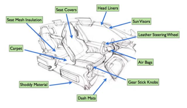 Car Trim drawing