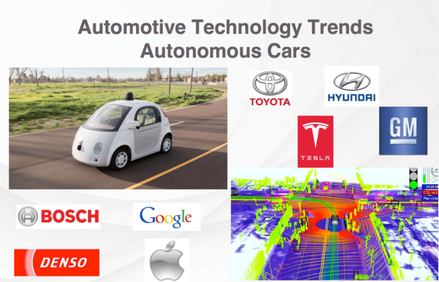 HUBSpot Autonomous Car Trends