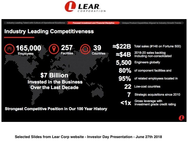 Lear Investor Day.002