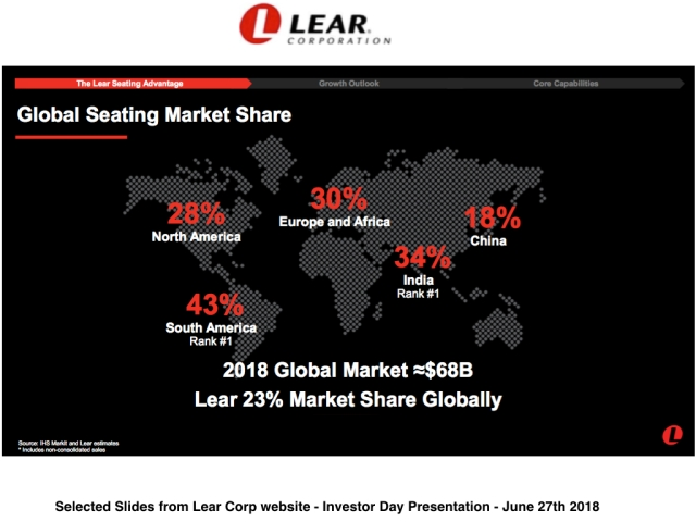 Lear Investor Day.004