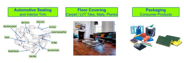 Auto, Flooring, Packaging