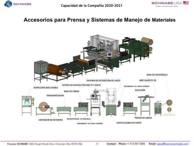 (SPANISH) MASTER Freeman SCHWABE - Recursos 2020 - 2021.030